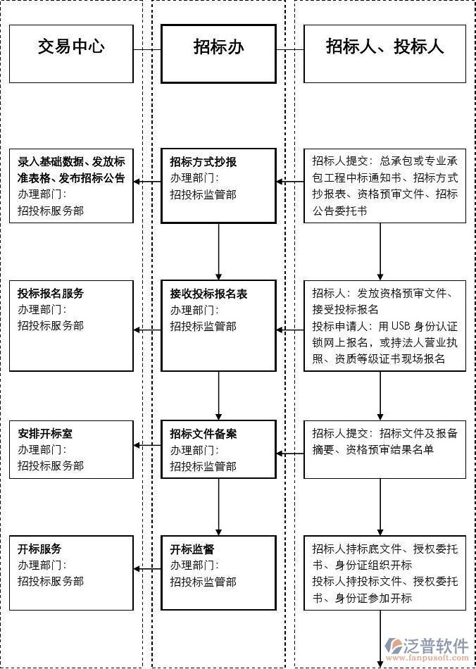 招标采购网站源码下载_纹身网站源码 下载 (https://www.oilcn.net.cn/) 综合教程 第10张